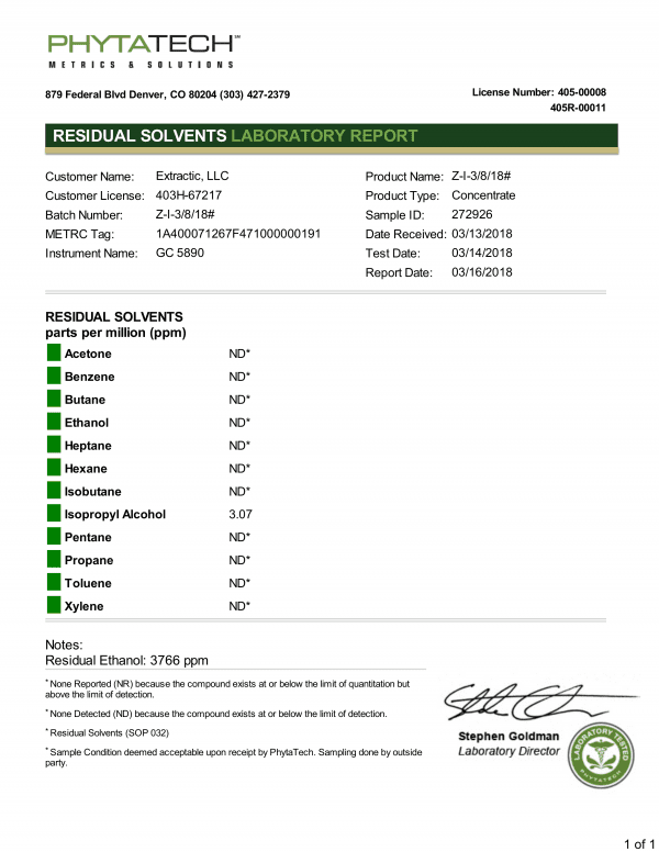 Phyta Tech Metrics & Solutions Residual Solvents Laboratory Report - Isolate Solvent